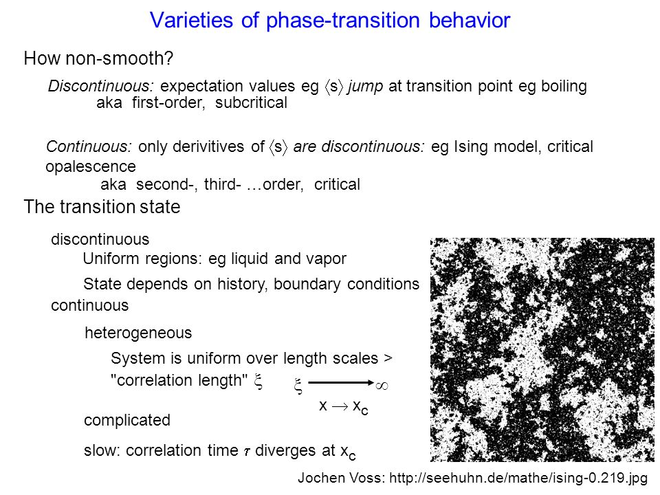 Varieties of phase-transition behavior How non-smooth? The transition state discontinuous continuous heterogeneous State depends on history, boundary
