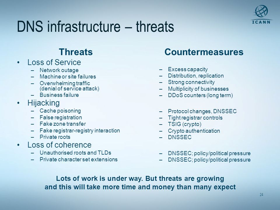 24 DNS infrastructure – threats Threats Loss of Service –Network outage –Machine or site failures –Overwhelming traffic (denial of service attack) –Bu