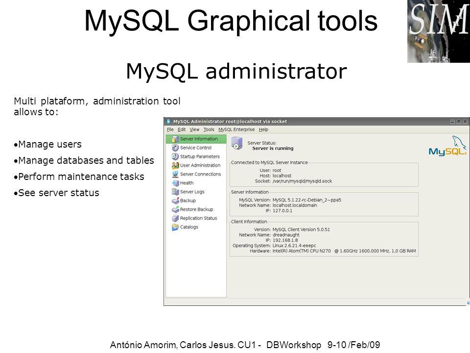 MySQL Graphical tools MySQL administrator António Amorim, Carlos Jesus. CU1 - DBWorkshop 9-10 /Feb/09 Multi plataform, administration tool allows to: