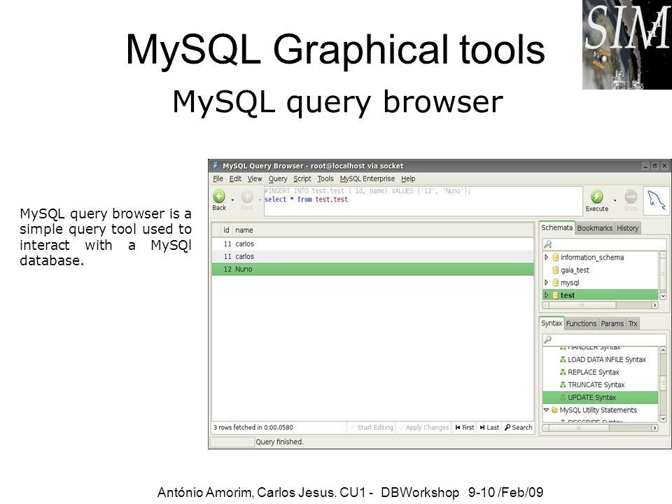 MySQL Graphical tools MySQL query browser António Amorim, Carlos Jesus. CU1 - DBWorkshop 9-10 /Feb/09 MySQL query browser is a simple query tool used