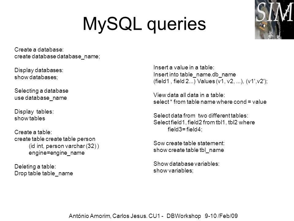 MySQL queries António Amorim, Carlos Jesus. CU1 - DBWorkshop 9-10 /Feb/09 Create a database: create database database_name; Display databases: show da