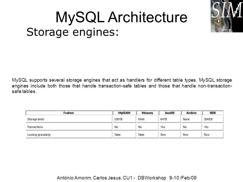 MySQL Architecture Storage engines: António Amorim, Carlos Jesus. CU1 - DBWorkshop 9-10 /Feb/09 MySQL supports several storage engines that act as han
