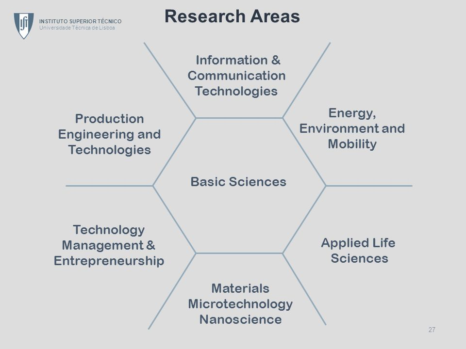 INSTITUTO SUPERIOR TÉCNICO Universidade Técnica de Lisboa 27 Research Areas Basic Sciences Production Engineering and Technologies Applied Life Scienc