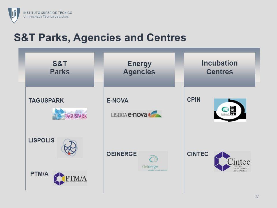 INSTITUTO SUPERIOR TÉCNICO Universidade Técnica de Lisboa 37 S&T Parks, Agencies and Centres S&T Parks TAGUSPARK PTM/A E-NOVA CPIN OEINERGECINTEC Ener