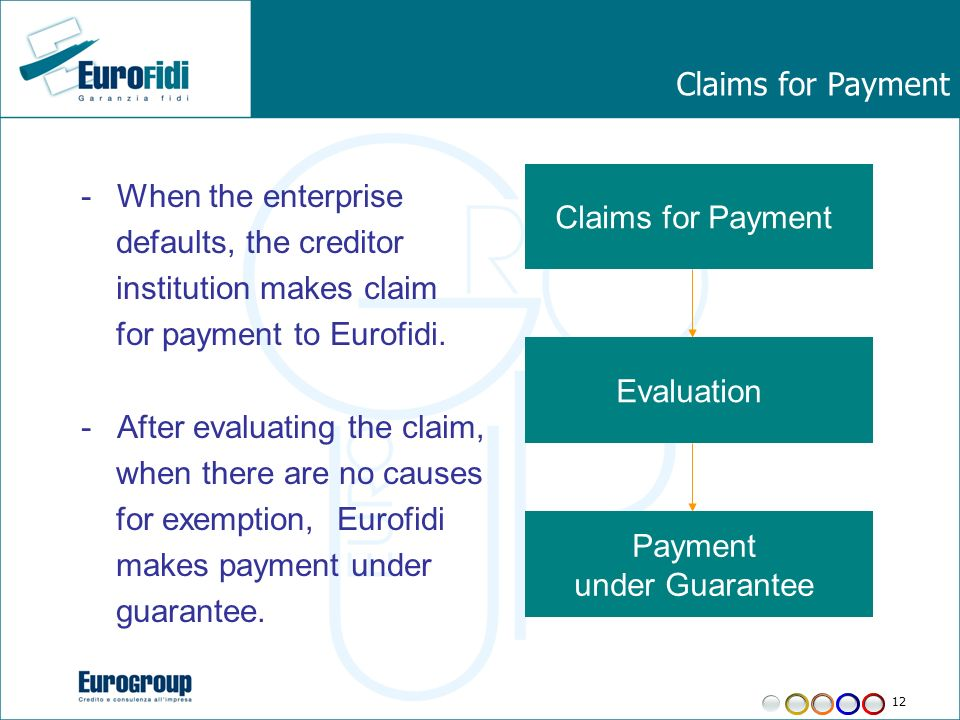 12 Claims for Payment -When the enterprise defaults, the creditor institution makes claim for payment to Eurofidi.