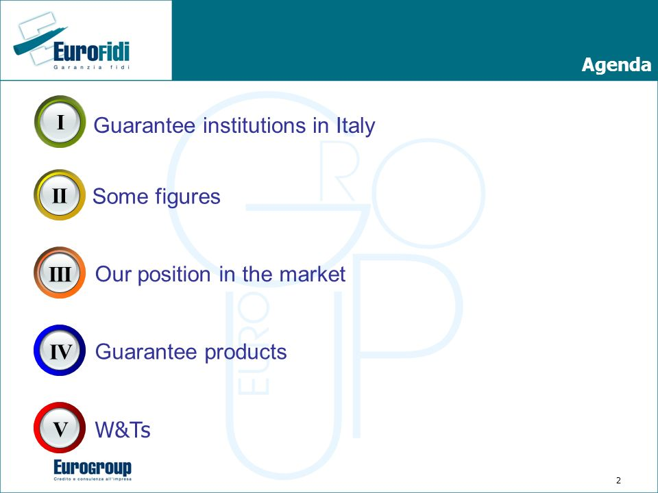 2 Agenda I Guarantee institutions in Italy II Our position in the market III Guarantee products Some figures IV W&Ts V