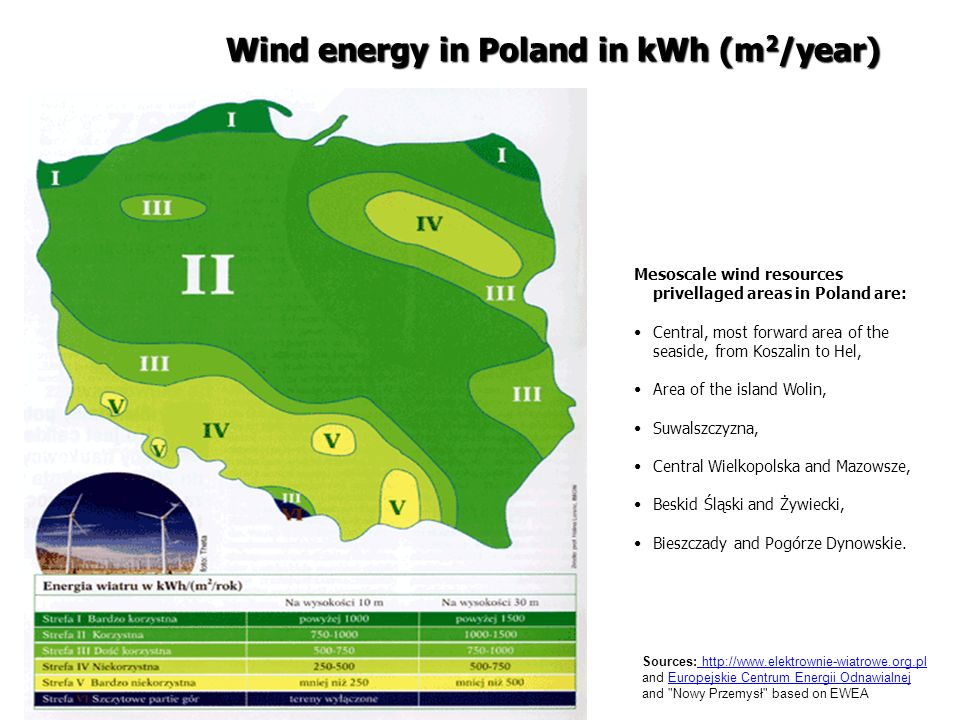 Wind energy in Poland in kWh (m 2 /year) Mesoscale wind resources privellaged areas in Poland are: Central, most forward area of the seaside, from Kos
