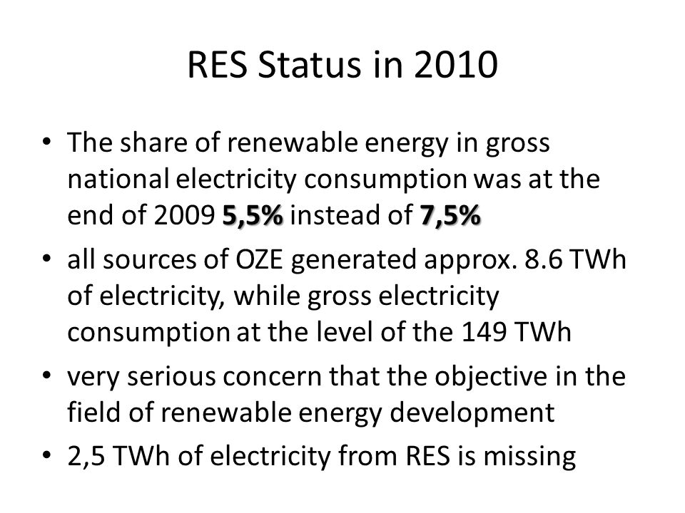 RES Status in 2010 5,5%7,5% The share of renewable energy in gross national electricity consumption was at the end of 2009 5,5% instead of 7,5% all sources of OZE generated approx.