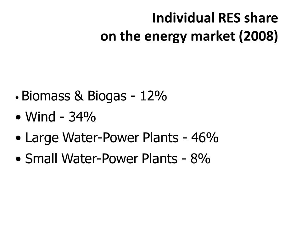 Individual RES share on the energy market (2008) Biomass & Biogas - 12% Wind - 34% Large Water-Power Plants - 46% Small Water-Power Plants - 8%
