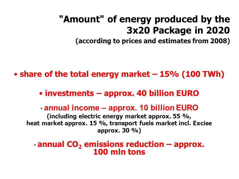 Amount of energy produced by the 3x20 Package in 2020 (according to prices and estimates from 2008) share of the total energy market – 15% (100 TWh) investments – approx.
