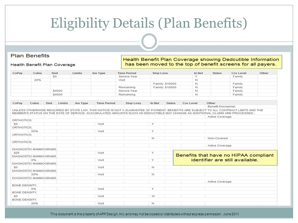 Eligibility Details (Plan Benefits) This document is the property of APP Design, Inc.