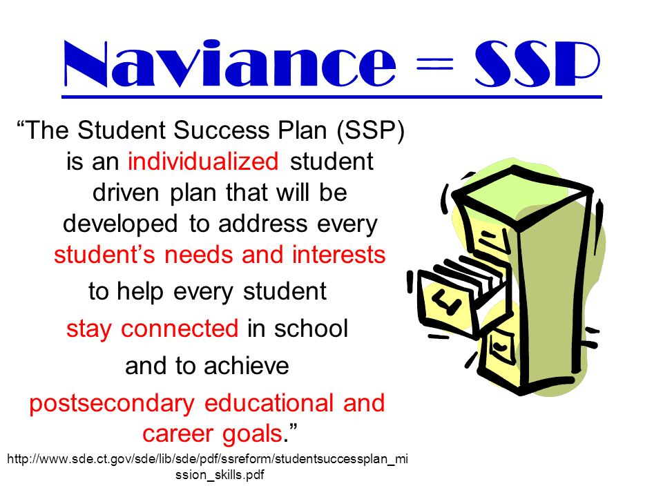 Naviance = SSP The Student Success Plan (SSP) is an individualized student driven plan that will be developed to address every students needs and interests to help every student stay connected in school and to achieve postsecondary educational and career goals.