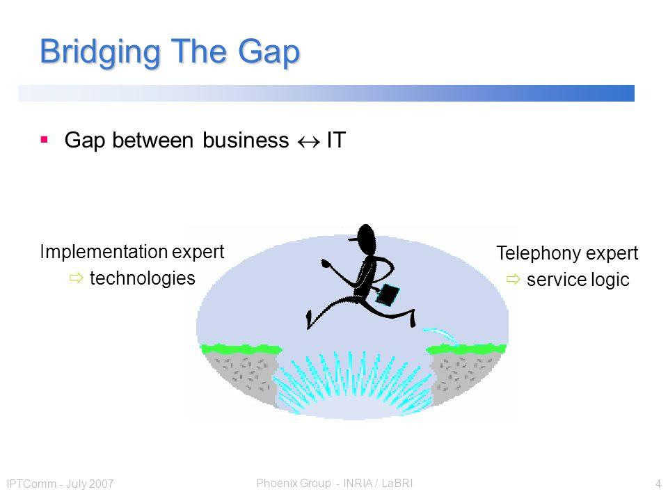 Phoenix Group - INRIA / LaBRI IPTComm - July 2007 4 Bridging The Gap Gap between business IT Telephony expert service logic Implementation expert tech