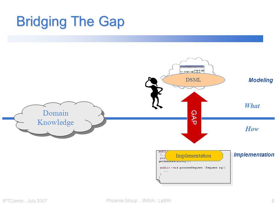 Phoenix Group - INRIA / LaBRI IPTComm - July 2007 8 Bridging The Gap public class Example { [...] private AddressFactory factory = getAddressFactory()