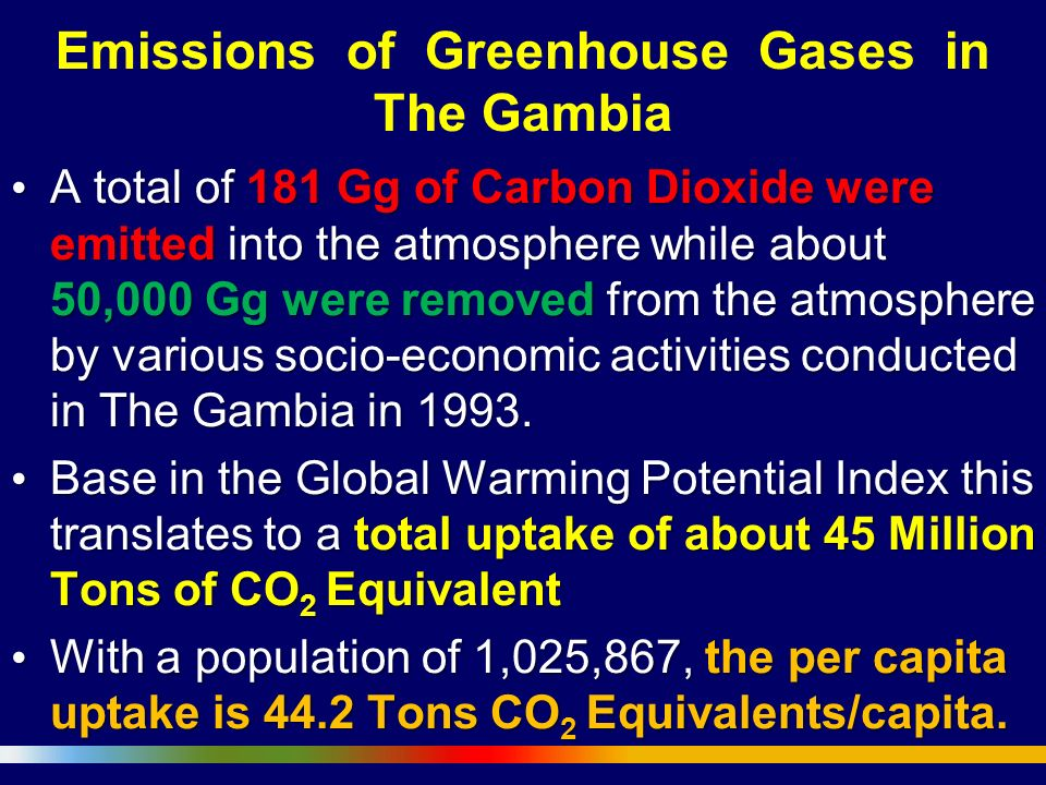 Emissions of Greenhouse Gases in The Gambia A total of 181 Gg of Carbon Dioxide were emitted into the atmosphere while about 50,000 Gg were removed from the atmosphere by various socio-economic activities conducted in The Gambia in 1993.