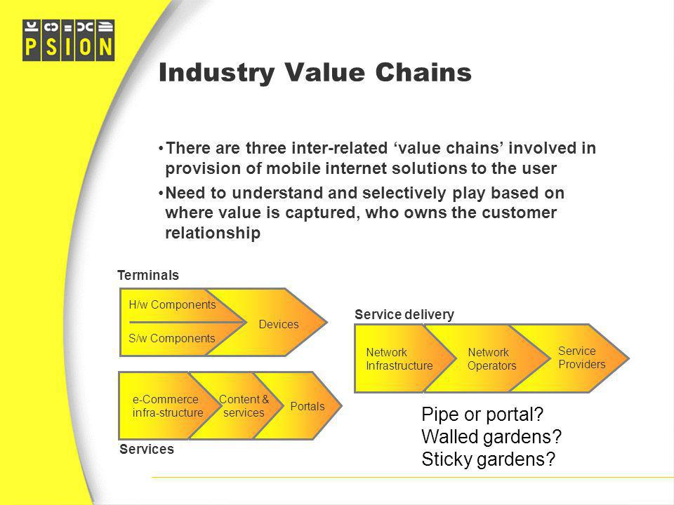 Industry Value Chains There are three inter-related value chains involved in provision of mobile internet solutions to the user Need to understand and