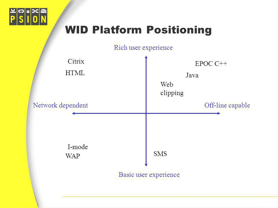 WID Platform Positioning Rich user experience Citrix Off-line capableNetwork dependent Basic user experience WAP I-mode HTML Java EPOC C++ SMS Web cli