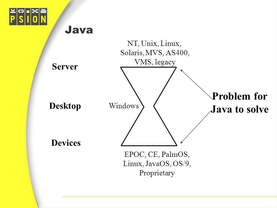 Java Server Desktop Devices Problem for Java to solve Windows NT, Unix, Linux, Solaris, MVS, AS400, VMS, legacy EPOC, CE, PalmOS, Linux, JavaOS, OS/9,