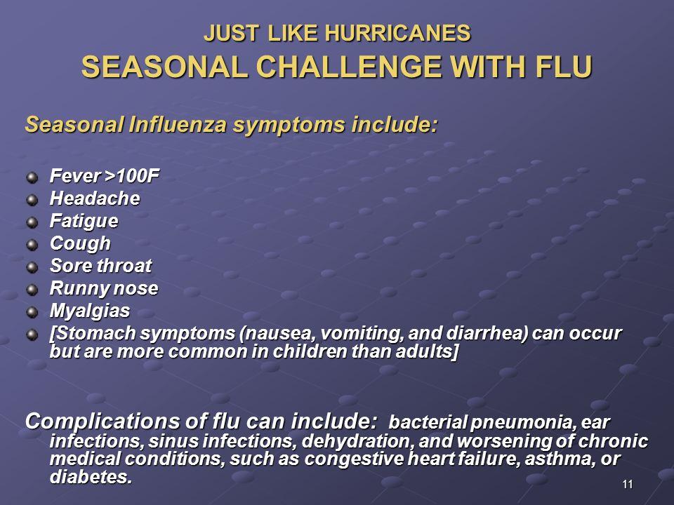 11 JUST LIKE HURRICANES SEASONAL CHALLENGE WITH FLU Seasonal Influenza symptoms include: Fever >100F HeadacheFatigueCough Sore throat Runny nose Myalg