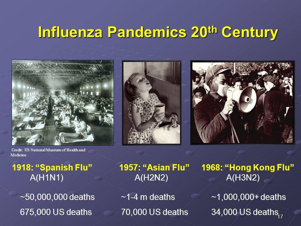 17 Influenza Pandemics 20 th Century A(H1N1)A(H2N2)A(H3N2) 1918: Spanish Flu1957: Asian Flu1968: Hong Kong Flu ~50,000,000 deaths 675,000 US deaths ~1