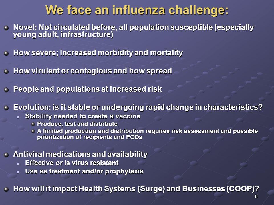 17 Influenza Pandemics 20 th Century A(H1N1)A(H2N2)A(H3N2) 1918: Spanish Flu1957: Asian Flu1968: Hong Kong Flu ~50,000,000 deaths 675,000 US deaths ~1-4 m deaths 70,000 US deaths ~1,000,000+ deaths 34,000 US deaths Credit: US National Museum of Health and Medicine