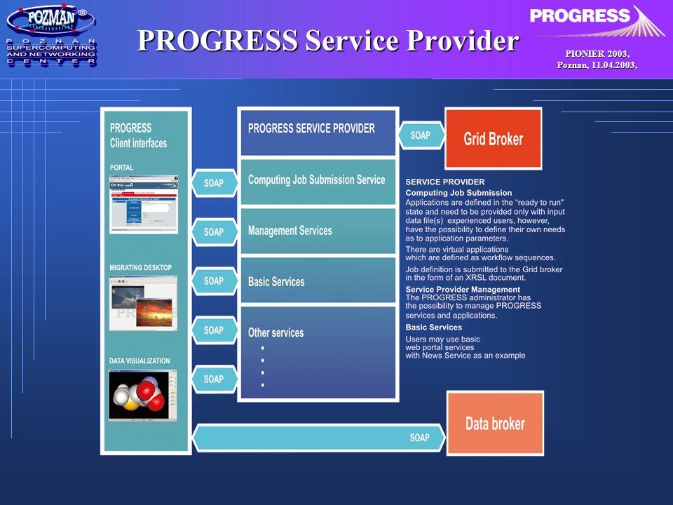 PIONIER 2003, Poznan, 11.04.2003, PROGRESS Service Provider