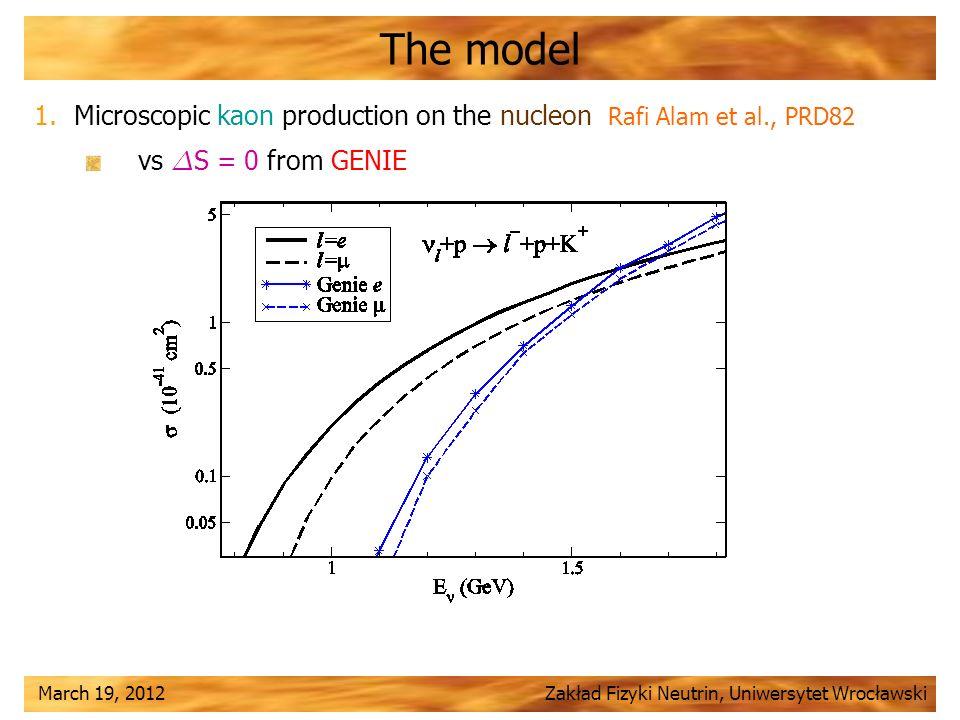 March 19, 2012 Zakład Fizyki Neutrin, Uniwersytet Wrocławski The model 1.Microscopic kaon production on the nucleon Rafi Alam et al., PRD82 vs ¢ S = 0