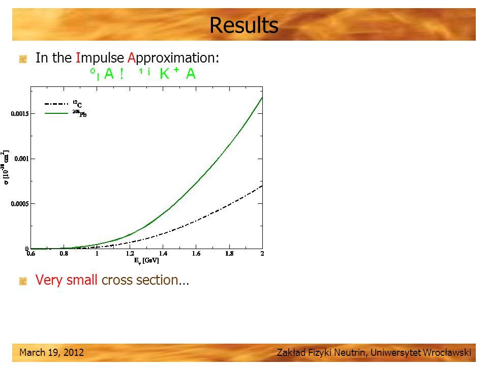 March 19, 2012 Zakład Fizyki Neutrin, Uniwersytet Wrocławski Results In the Impulse Approximation: Very small cross section…
