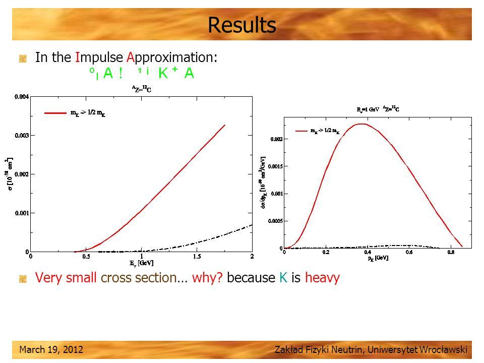 March 19, 2012 Zakład Fizyki Neutrin, Uniwersytet Wrocławski Results In the Impulse Approximation: Very small cross section… why? because K is heavy