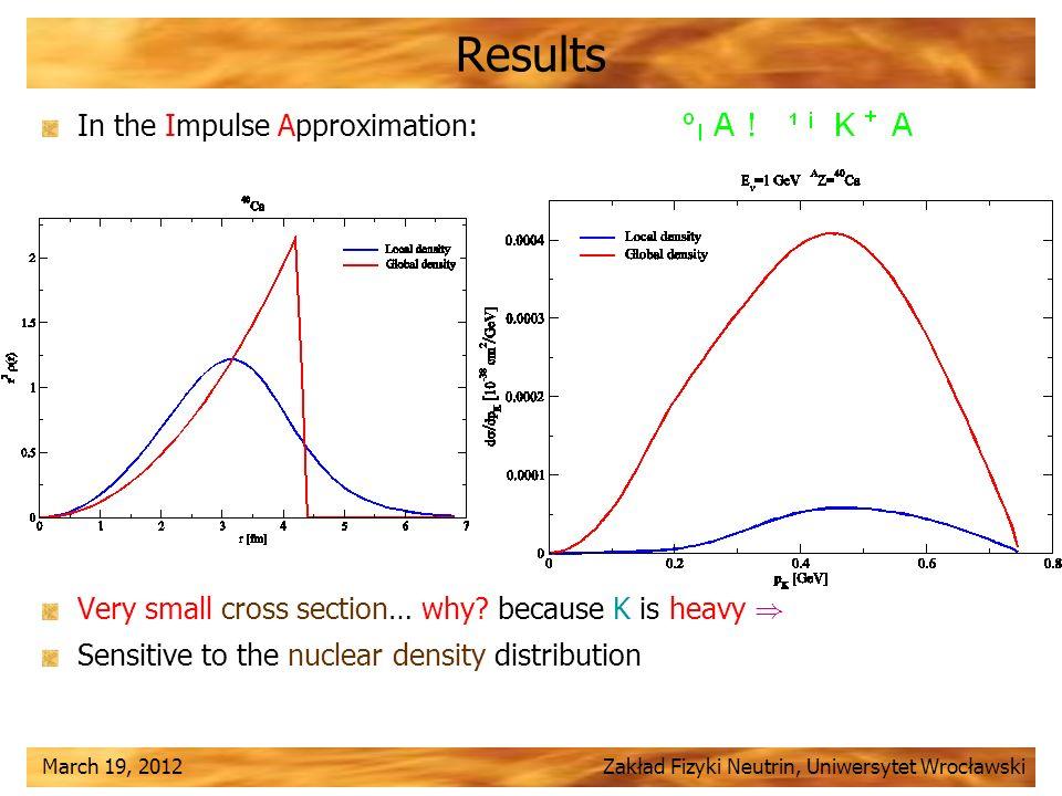 March 19, 2012 Zakład Fizyki Neutrin, Uniwersytet Wrocławski Results In the Impulse Approximation: Very small cross section… why? because K is heavy )