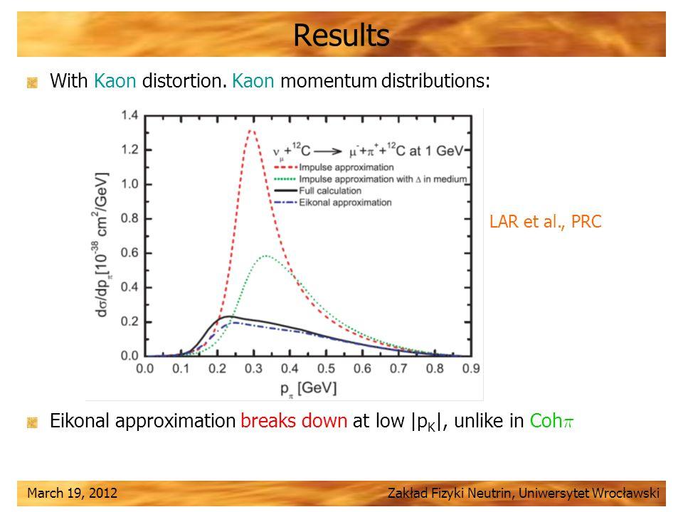 March 19, 2012 Zakład Fizyki Neutrin, Uniwersytet Wrocławski Results With Kaon distortion.