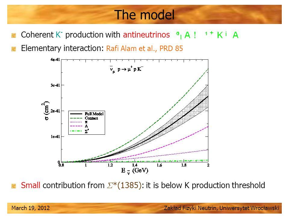 March 19, 2012 Zakład Fizyki Neutrin, Uniwersytet Wrocławski The model Coherent K - production with antineutrinos Elementary interaction: Rafi Alam et