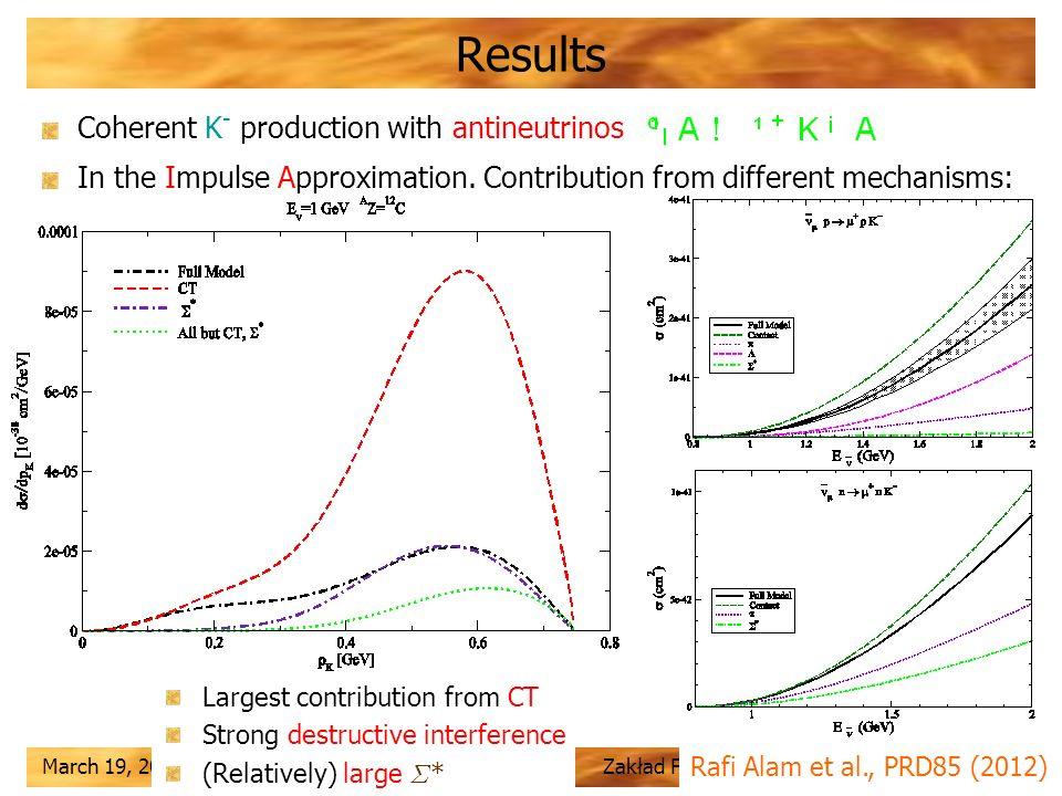 March 19, 2012 Zakład Fizyki Neutrin, Uniwersytet Wrocławski Results Coherent K - production with antineutrinos In the Impulse Approximation. Contribu