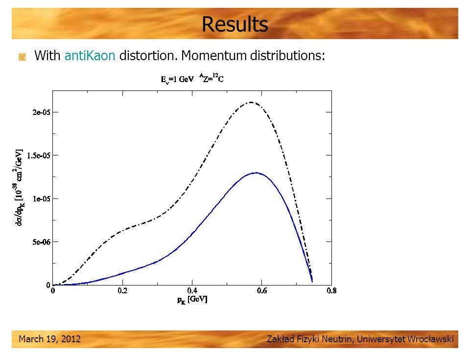 March 19, 2012 Zakład Fizyki Neutrin, Uniwersytet Wrocławski Results With antiKaon distortion.