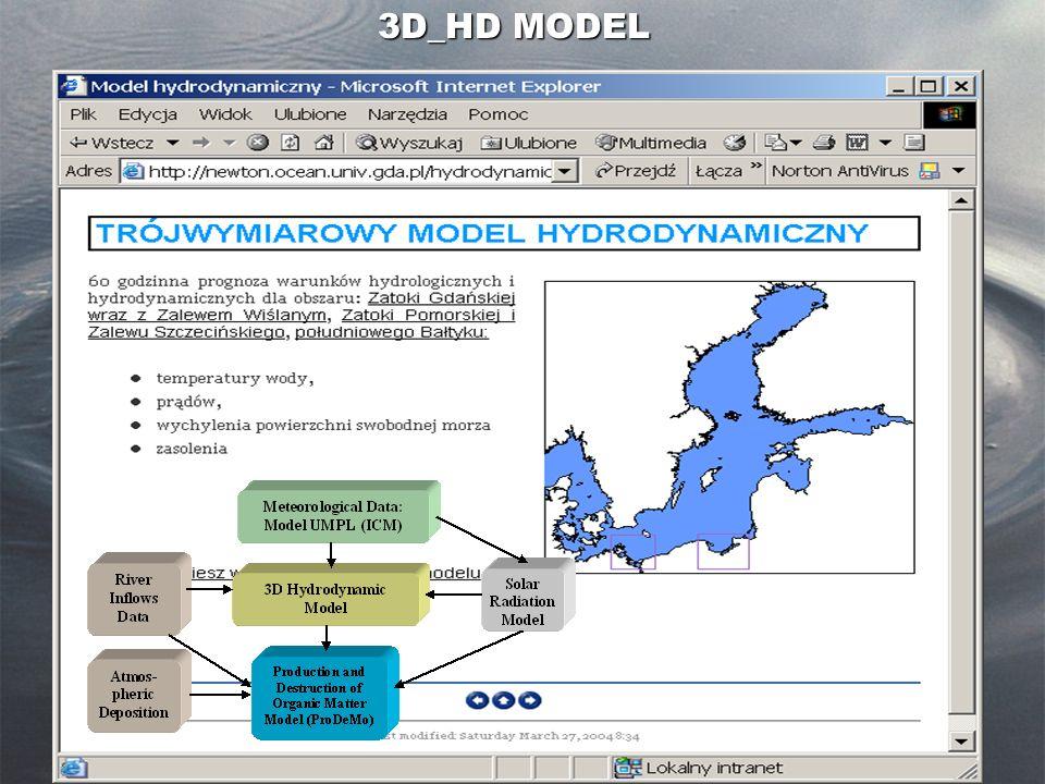 3D_HD MODEL