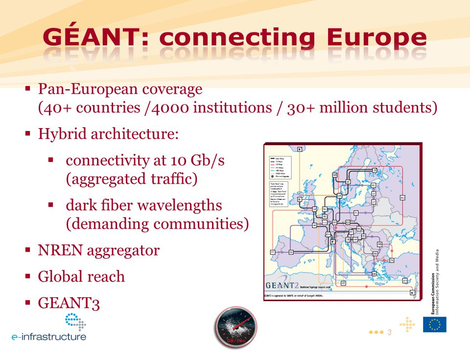 3 Pan-European coverage (40+ countries /4000 institutions / 30+ million students) Hybrid architecture: connectivity at 10 Gb/s (aggregated traffic) da