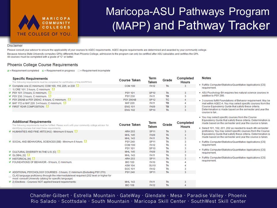Maricopa-ASU Pathways Program (MAPP ) and Pathway Tracker
