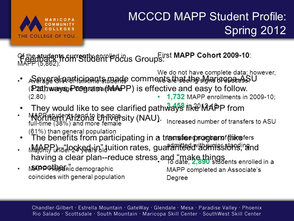 MCCCD MAPP Student Profile: Spring 2012 Of the students currently enrolled in MAPP (5,862): Average GPA of full-time students (3.23); average GPA of p