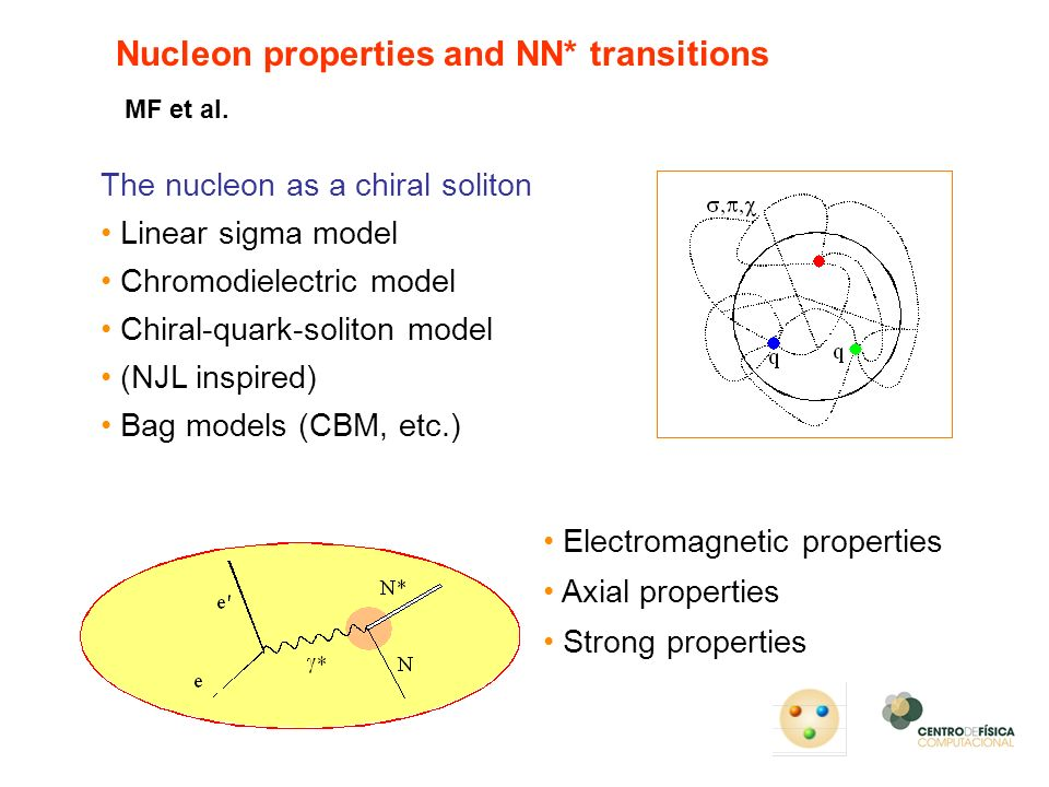 The nucleon as a chiral soliton Linear sigma model Chromodielectric model Chiral-quark-soliton model (NJL inspired) Bag models (CBM, etc.) Nucleon and