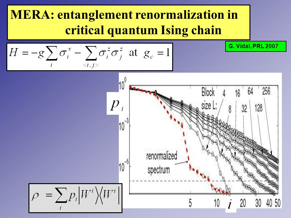 MERA: entanglement renormalization in critical quantum Ising chain G. Vidal, PRL 2007