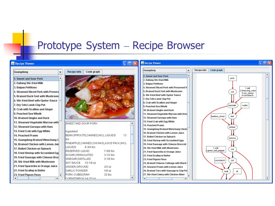 Prototype System – Recipe Browser