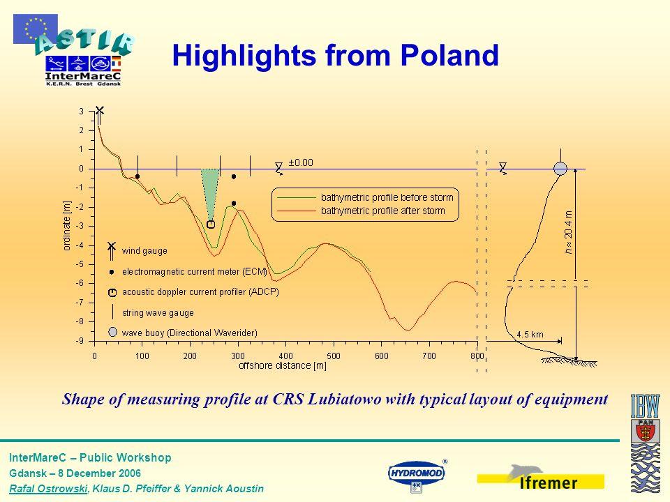 InterMareC – Public Workshop Gdansk – 8 December 2006 Rafal Ostrowski, Klaus D. Pfeiffer & Yannick Aoustin Highlights from Poland Shape of measuring p