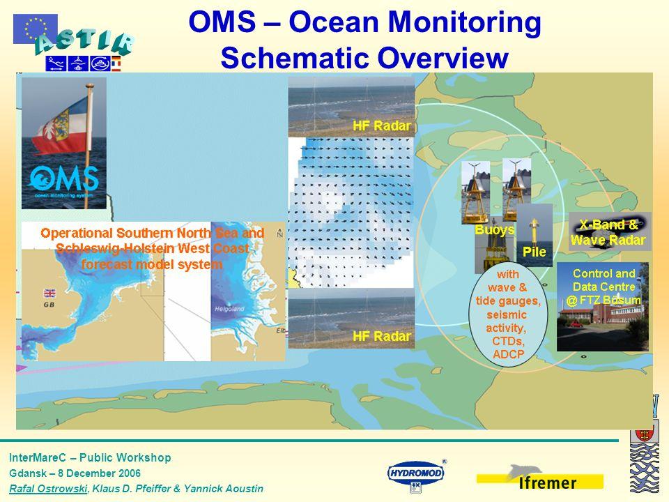 InterMareC – Public Workshop Gdansk – 8 December 2006 Rafal Ostrowski, Klaus D. Pfeiffer & Yannick Aoustin OMS – Ocean Monitoring Schematic Overview F