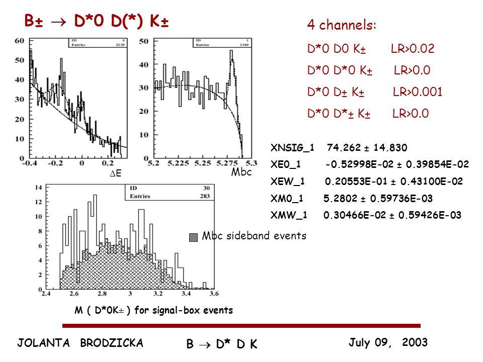 JOLANTA BRODZICKA July 09, 2003 B D* D K B± D*0 D(*) K± 4 channels: D*0 D0 K± LR>0.02 D*0 D*0 K± LR>0.0 D*0 D± K± LR>0.001 D*0 D*± K± LR>0.0 XNSIG_1 74.262 ± 14.830 XE0_1 -0.52998E-02 ± 0.39854E-02 XEW_1 0.20553E-01 ± 0.43100E-02 XM0_1 5.2802 ± 0.59736E-03 XMW_1 0.30466E-02 ± 0.59426E-03 E Mbc M ( D*0K± ) for signal-box events Mbc sideband events