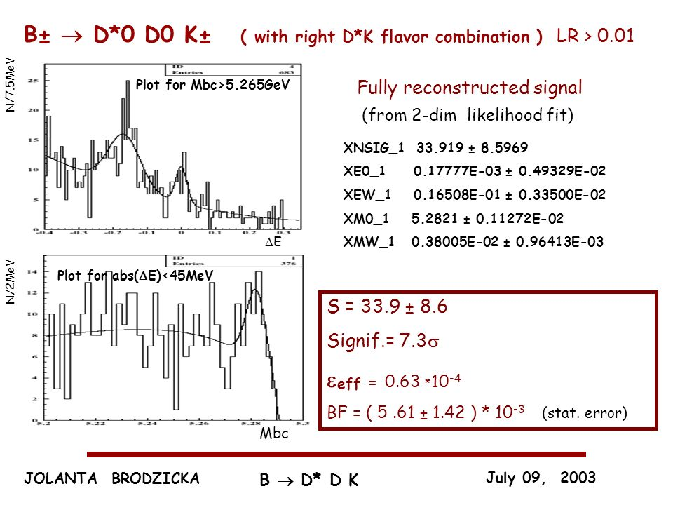 JOLANTA BRODZICKA July 09, 2003 B D* D K B± D*0 D0 K± ( with right D*K flavor combination ) LR > 0.01 Plot for Mbc>5.265GeV Plot for abs( E)<45MeV E M