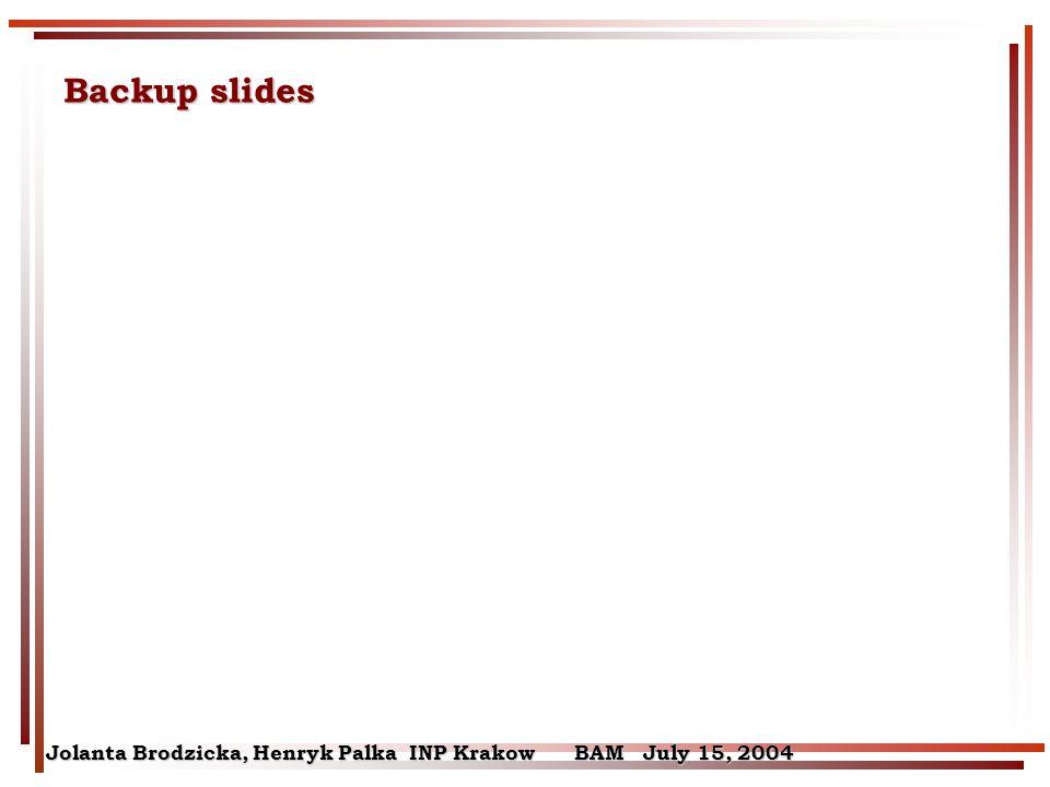 Jolanta Brodzicka, Henryk Palka INP Krakow BAM July 15, 2004 Backup slides