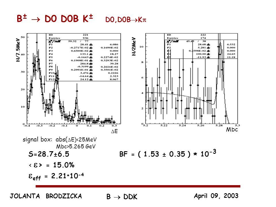 JOLANTA BRODZICKA April 09, 2003 B DDK B ± D0 D0B K ± D0,D0B K Mbc signal box: abs( E)<25MeV Mbc>5.265 GeV S=28.7±6.5 BF = ( 1.53 ± 0.35 ) * 10 -3 = 15.0% eff = 2.21 * 10 -4 N/2MeV E N/7.5MeV