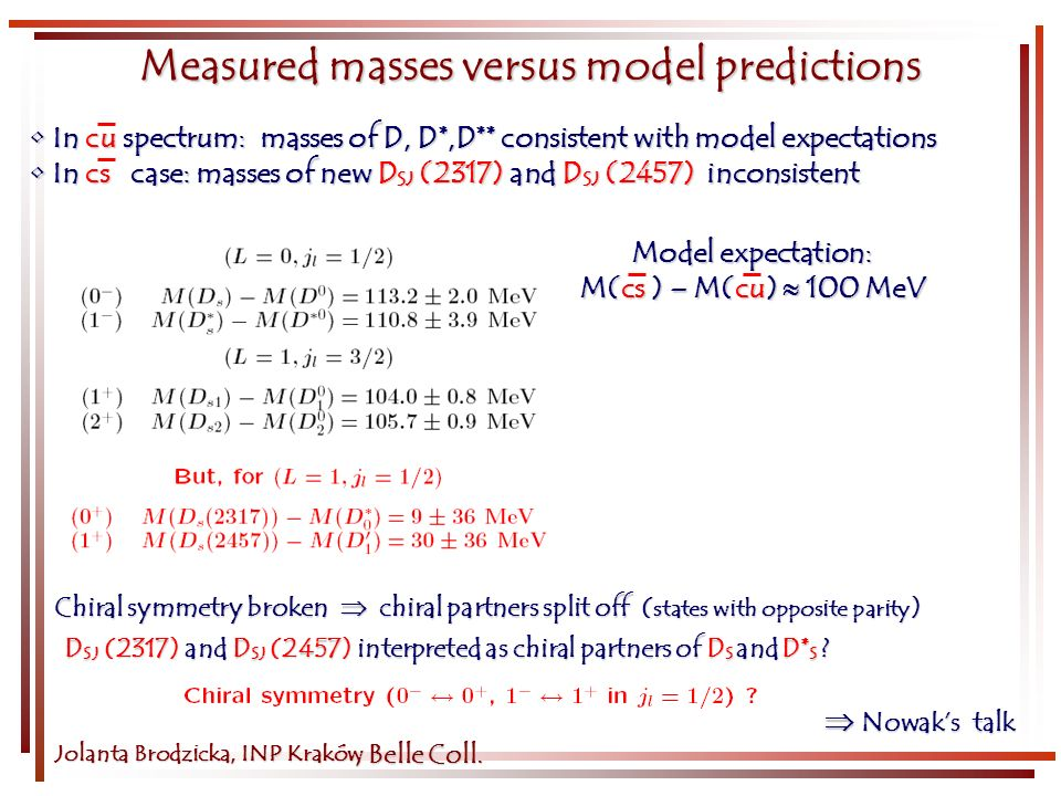 Measured masses versus model predictions Jolanta Brodzicka, INP Kraków, Belle Coll. In cu spectrum: masses of D, D*,D** consistent with model expectat