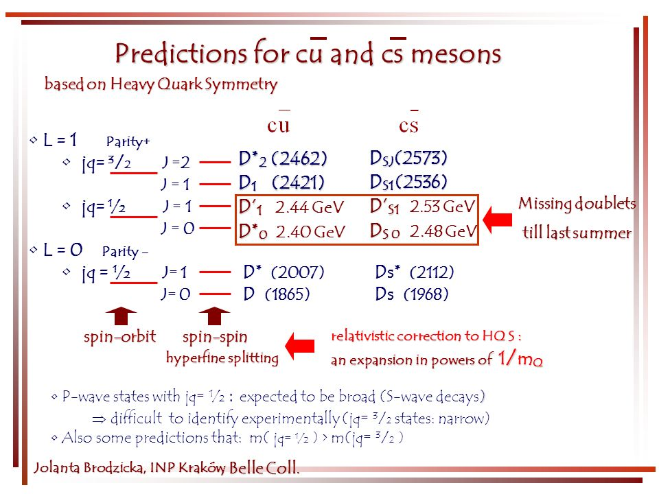 Predictions for cu and cs mesons Jolanta Brodzicka, INP Kraków L = 1 Parity+ j q = ³/ 2 J =2 J = 1 j q = ½ J = 1 J = 0 L = 0 Parity - j q = ½ J= 1 J=