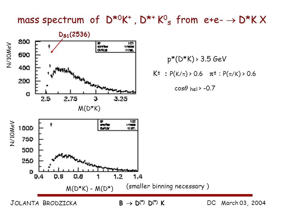J OLANTA B RODZICKA DC March 03, 2004 B D (*) D (*) K D* 0 K + D* + K 0 s D*K mass spectrum of D* 0 K +, D* + K 0 s from e+e- D*K X p*(D*K) > 3.5 GeV
